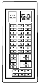 2002 liberty fuse panel diagram wiring diagram \u2022 2001 f150 lariat fuse box diagram 45 elegant 2002 jeep liberty interior fuse diagram mommynotesblogs rh mommynotesblogs com 2000 f150 fuse panel