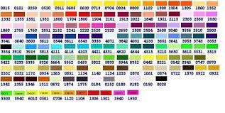 Marathon Embroidery Thread Colour Chart Google Search