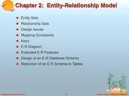 Er Design Issues Chapter 2 Entity Relationship Model Ppt Video Online Download