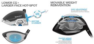 Taylormade Sldr 430 Adjustment Chart Whats The Difference Taylormade Sldr Sldr S Sldr S Mini