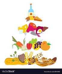Food Pyramid Healthy Nutrition Diagram