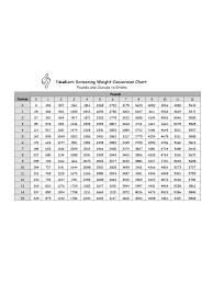 Newborn Screening Weight Conversion Chart - Edit, Fill, Sign Online ...