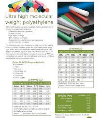 Uhmw High Molecular Weight Polyethylene E T Plastics