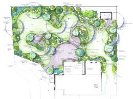 Backyard Design Free Use Online Software How To Plan A Garden Using Technology Techdaring