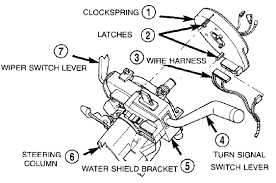 jeep tj clock spring wiring wiring diagram operations jeep tj clock spring wiring wiring diagram sample jeep tj clock spring wiring