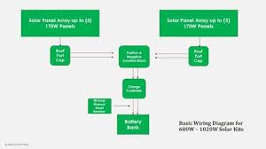 wiring diagrams – back country solar 30 Volt Solar Wiring Diagram Solar Inverter Wiring Diagram
