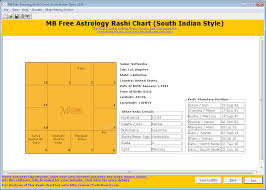 South Indian Natal Chart 56 Complete Free Astrology Birth Chart Software