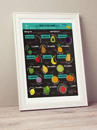 Baby Development Fruit Chart Digital Download Fruit Of My Womb How Big Is Baby Pregnancy Stages Timeline Milestones Fetal Development Growth Chart 18x24