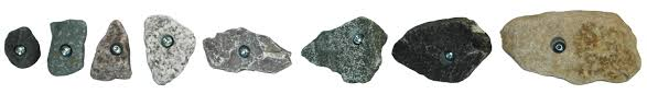 Granite Size Chart Shapes Sizes Realholds