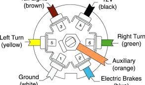 chevrolet express trailer wiring diagram wiring diagram rh 4 sbaphotography nl 2004 chevy silverado trailer brake