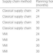 Cephalosporin Production Area Work Flow Chart Download