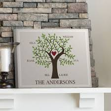 personalized family wall art canvas