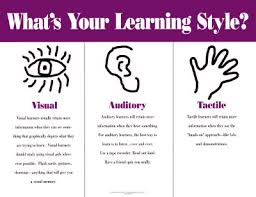 visual learning essay learning style essay the use of learning theories and styles in c i ops center hot