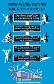 coronavirus update york sport