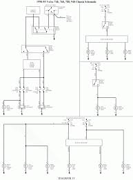 volvo 240 wiring diagram example electrical wiring diagram \u2022 1992 Volvo 240 AC Wiring at 1987 Volvo 240 Cruise Control Wiring Diagram