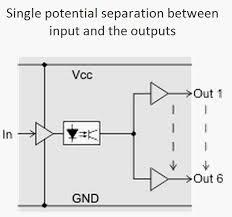 gv150 gv151 encoder splitter 6 outputs genesis automation circuit diagram gv150 encoder splitter circuits
