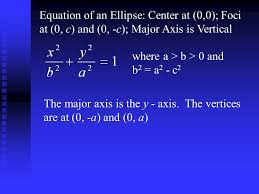 7 equation of an ellipse