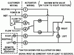 honeywell 3 port valve wiring diagram honeywell 3 way valve wiring diagram diagram on honeywell 3 port valve wiring diagram