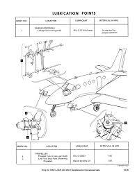 beech king air c90 pilot's operating handbook Beechcraft Queen Air at Beechcraft C90 Wiring Diagram