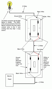 3 way switch diagram and 4 way too! great videos!!ask the builder