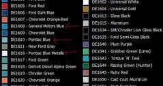 Mopar Engine Color Chart Motorheads Performance Classic Car News How To Find Your