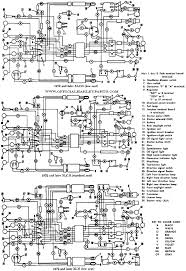 sporty wiring diagram harley riders usa forums