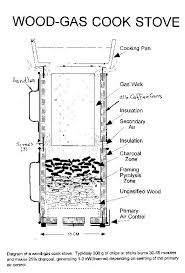 woodworking plans entry bench woodgas stove plans
