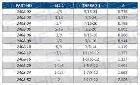 Jic To An Chart 2408 Jic Plug Stainless Hose Fittings Ltd