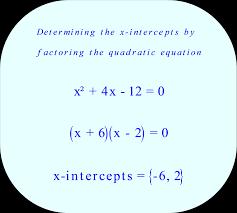 factoring a quadratic equation to find the x intercepts