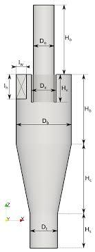 Cyclone Design Parameters Cyclone Geometry