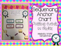 Sequencing Anchor Chart Sequencing Anchor Chart