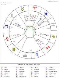 Goto Horoscope Natal Chart Goto Horoscope Free Natal Chart Greenwich Free Natal
