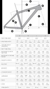Scott Scale Geometry Chart Scale 900 Rc 2015