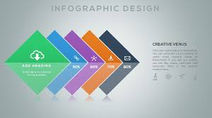 How To Make An Infographic In Word How To Create An Awesome Infographics In Microsoft Office Powerpoint