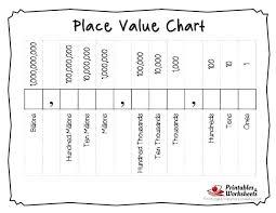 Decimal Place Value Chart Printable Place Value Charts