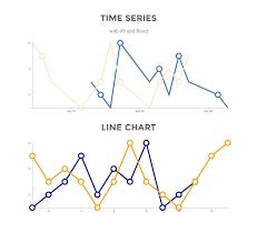 React Line Chart Github Nathanielwroblewski D3_react_chart_components