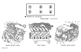do you have an illustration of spark plug wiring graphic