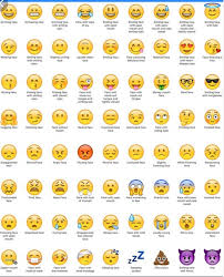 Emoji Meaning Chart And Hand Emojis That You Are Using Wrong Emoji Dictionary Emoji