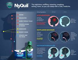 Vicks Dayquil Nyquil Cold Flu Relief Combo Pack Liquicaps
