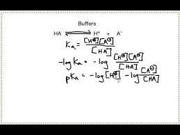 Henderson Hasselbalch Videos Matching Henderson Hasselbalch Equation Revolvy