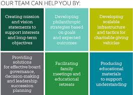 Northern Trust Org Chart Philanthropic Advisory Services Northern Trust Us