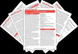 a clockwork orange part chapter summary analysis from a clockwork orange pdf medium