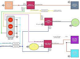 diagram for wiring nitrous purge valve wiring library generous 2 stage nitrous wiring diagram photos electrical express in nitrous express wiring diagram