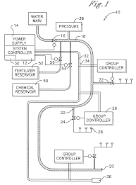 Irrigation valve wiring diagram irrigation discover your wiring wiring diagram