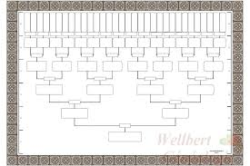 Free Downloadable Family Tree Charts Chinese Family Tree Template