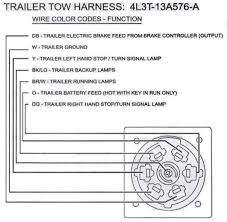 4 plug trailer wiring diagram wiring diagram wirings jpg pin trailer connector wiring diagram furthermore 4