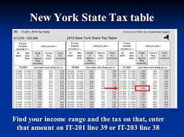 Isso New York State Tax Information Session We Are Not Tax