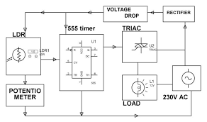 dusk to dawn control wiring diagram wire center \u2022 Lamp Post Wiring-Diagram dusk to dawn control wiring diagram images gallery
