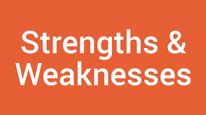 answerthat video what are your strengths and weaknesses answerthat video what are your strengths and weaknesses