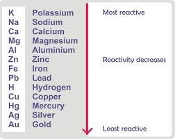 Metals Vs Nonmetals Venn Diagram Metals And Nonmetals Types Properties And Differences